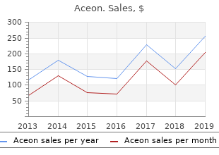 discount aceon 8 mg line