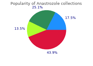 purchase generic anastrozole from india