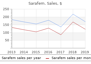 discount sarafem 10 mg overnight delivery