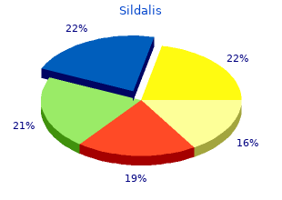 purchase genuine sildalis online