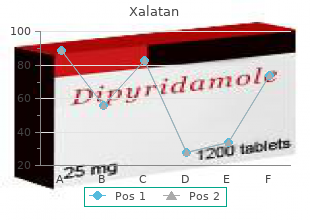 discount xalatan 2.5  ml without a prescription
