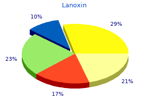 0.25mg lanoxin with amex