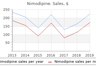order 30mg nimodipine fast delivery