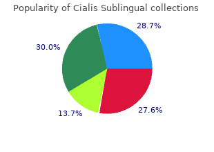 purchase cialis sublingual paypal