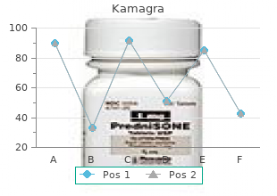 cheap kamagra 100mg fast delivery