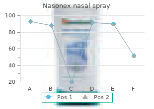 order 18 gm nasonex nasal spray fast delivery
