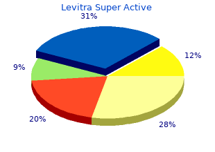 levitra super active 20mg for sale