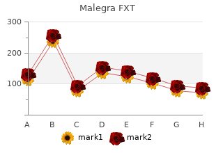 order malegra fxt with paypal