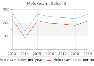 purchase meloxicam online from canada