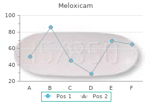 purchase meloxicam 15mg on-line