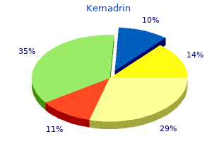 purchase kemadrin once a day