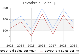 purchase generic levothroid canada