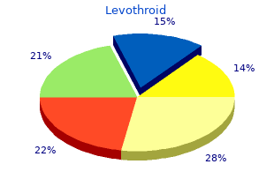 levothroid 50mcg low price
