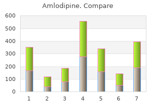 buy amlodipine 5mg without prescription