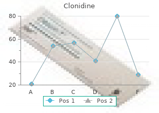 purchase clonidine 0.1mg without prescription