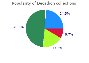 order cheapest decadron and decadron