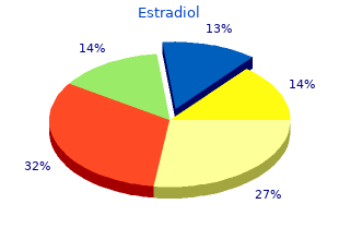 estradiol 1 mg overnight delivery