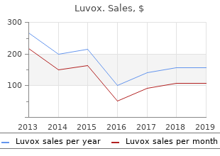 purchase luvox american express