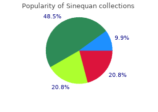 purchase 75mg sinequan with amex