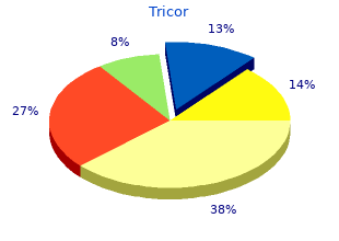 purchase tricor overnight delivery