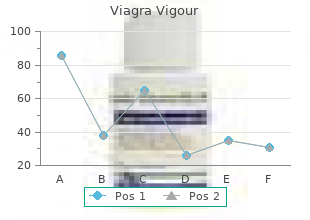 order cheapest viagra vigour and viagra vigour