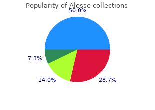 order cheap alesse on line