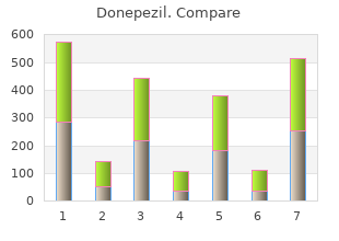 order cheapest donepezil and donepezil