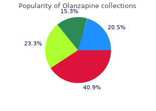 discount 20mg olanzapine with visa
