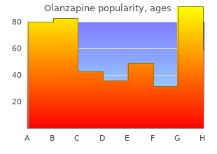 buy olanzapine 20mg low price
