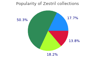 cheap zestril 10 mg overnight delivery
