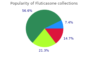 purchase discount fluticasone on-line