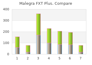 purchase malegra fxt plus 160mg without a prescription