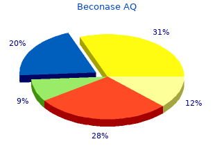 order cheapest beconase aq and beconase aq
