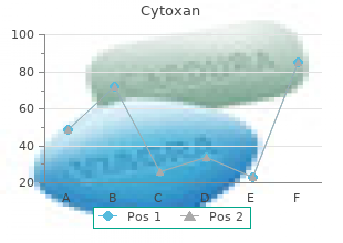 order cheap cytoxan on line