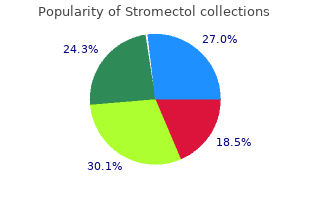purchase stromectol 3 mg fast delivery