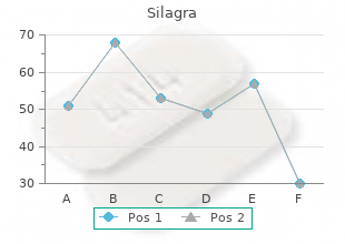 order silagra 100 mg fast delivery