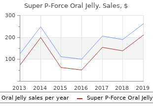 purchase super p-force oral jelly overnight
